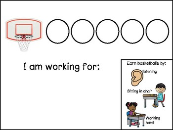 I am working for chart: basketballs