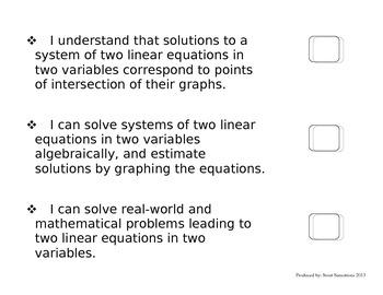 I can 8th Grade Math Standards