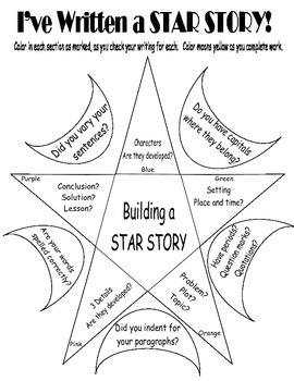 Narrative / Fictional Writing;Self - Monitored Writing Rubric for Kids