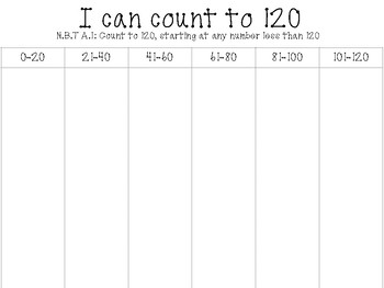 Counting to 100 or 120 classroom tracker