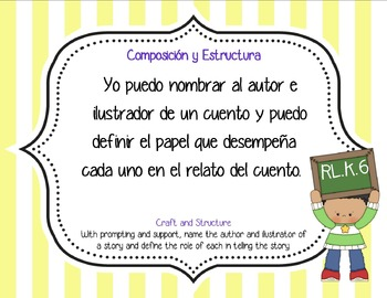 I can statement Posters in Spanish for Kindergarten ELA and Math