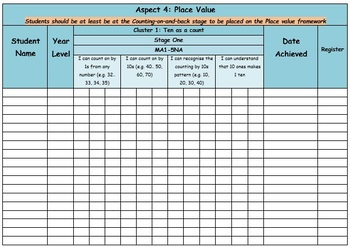I can statements - NSW - Assessment Trackers - Whole Class
