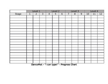"""I can type!"" - Class Progress Chart (for Dance Mat)"