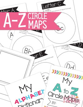 I can write and draw A-Z - Map for Thinking