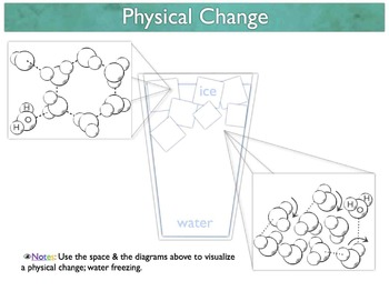 eyeLEARN Matter Worksheets & Powerpoint Digital Templates