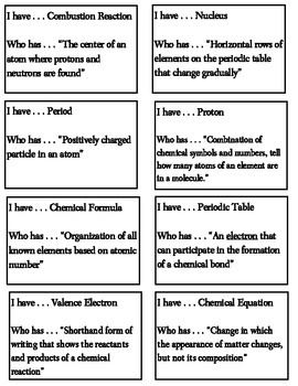 I have - Who has - Chemistry Vocabulary Game