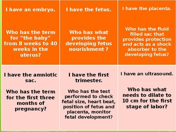 I have, Who has Cooperative Learning Strategy for Pregnancy and Conception
