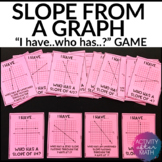 """Finding Slope from a Graph Game """"I have, Who has?"""""""