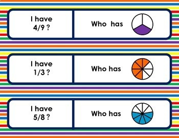 I have . . .  Who has . . . ?  -  Identifying Fractions