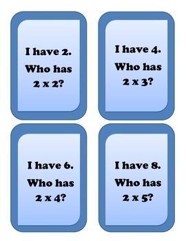 I have... Who has.. Multiplication Game - Facts of 1-12