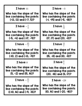 I have, Who has? Slope Between 2 Points