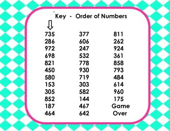 Games • I have . . .  Who has . . . ? • Triple Digit Place Value