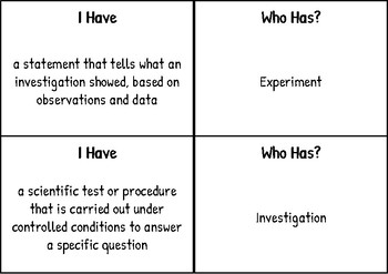 """I have Who has"" for Scientific Method-  SSA Science Vocabulary"