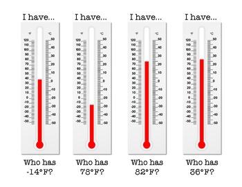 I have, who has Fahrenheit Temperature Game