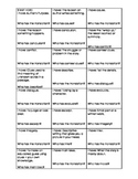 I have, who has..... STAAR Reading Testing Vocabulary Review - Middle School