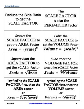 Finding Area/Volume/Perimeter Factor of Similar Figures~I have..who has.. Game