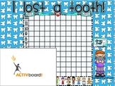 I lost a tooth! Chart ACTIVBOARD