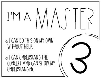 I'm An Expert, Master... Posters
