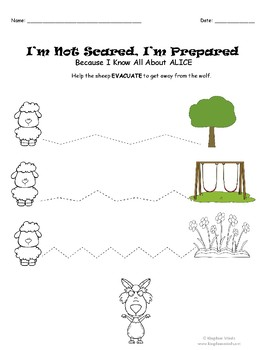 I'm Not Scared, I'm Prepared Because I Know All About ALICE