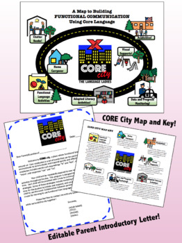 I'M READY: Complete Core Word Activity Set