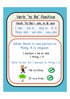 "I""m Writing Verb 'to Be' Sentences"