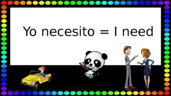 I need and I don't need in Spanish