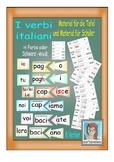 I verbi italiani. Le diverse coniugazioni. Material für Tafel und Schüler