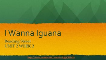 3rd Grade Reading Street 2.2 Unit 2 Week 2 I wanna Iguana Vocabulary PPT