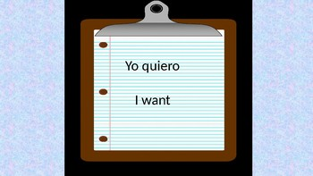 I want and I don't want in Spanish