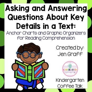 I wonder....Asking Questions About Key Details in a Text