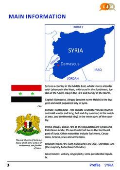 I4M country profile: Syria