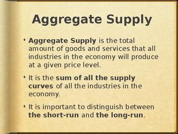 IB - AP Economics - Aggregate Supply