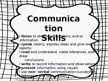 IB ATL (approaches to learning) Skills Posters with Descriptions