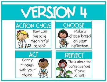 IB Action Cycle Poster Set