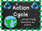IB Action Cycle with kid friendly descriptions and pictures
