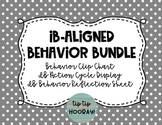 IB-Aligned Behavior Bundle -Clip Chart, Action Cycle, Reflection Sheet