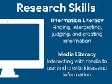 IB Approaches to Learning Poster