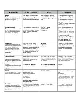 IB Art Assessment  - IWB