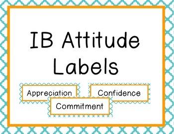 IB - Attitude Mini Posters