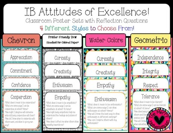 IB Attitudes Posters with Reflection Questions