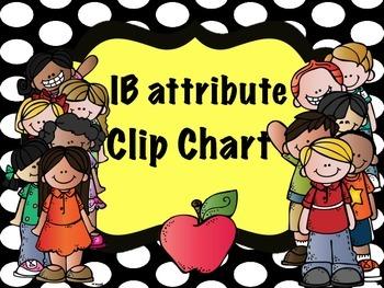 IB Attribute Clip Chart