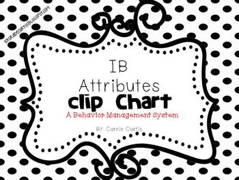 IB Attributes Behavior Clipchart