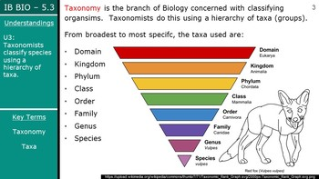 IB Biology (2016) - 5.3 - Classification of Biodiversity PPT