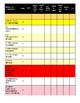 IB Biology Planning Checklist - Editable