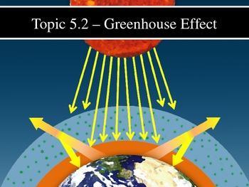 IB Biology (2009) - Topic 5.2 - Greenhouse Effect PPT