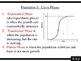 IB Biology (2009) - Topic 5.3 - Populations PPT