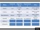 IB Biology (2009) - Topic 5.5 - Classification PPT