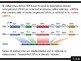IB Biology (2009) - Topic 7.3 - Transcription HL PPT