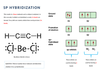 CHEMISTRY NOTES ON HYBRIDIZATION AND DELOCALISATION