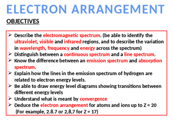 CHEMISTRY NOTES ON THE ELECTROMAGNET SPECTRUM AND ELECTRONIC ARRANGMENT